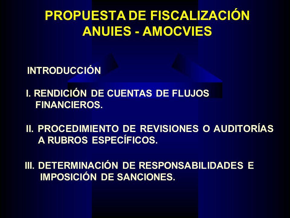 PROPUESTA DE FISCALIZACIÓN ANUIES - AMOCVIES INTRODUCCIÓN I. RENDICIÓN DE CUENTAS DE FLUJOS FINANCIEROS. II. PROCEDIMIENTO DE REVISIONES O AUDITORÍAS