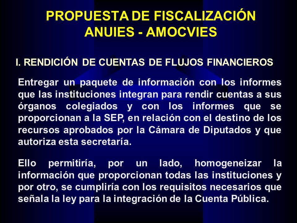 PROPUESTA DE FISCALIZACIÓN ANUIES - AMOCVIES Entregar un paquete de información con los informes que las instituciones integran para rendir cuentas a