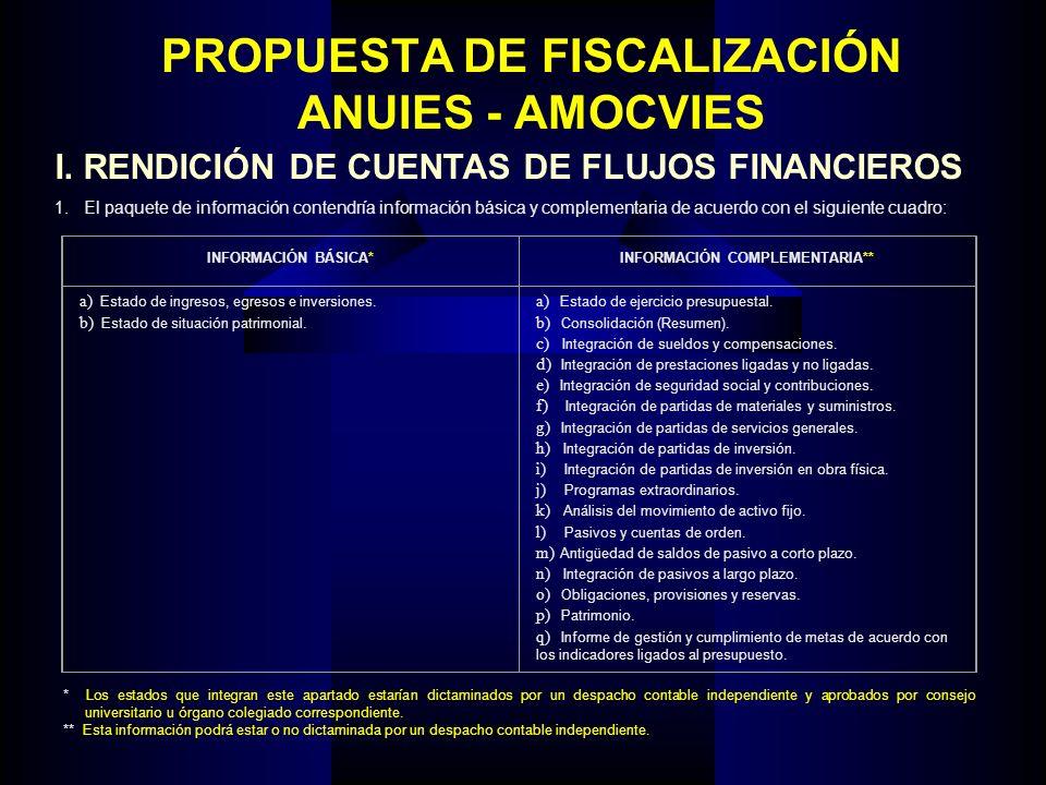PROPUESTA DE FISCALIZACIÓN ANUIES - AMOCVIES 1. El paquete de información contendría información básica y complementaria de acuerdo con el siguiente c