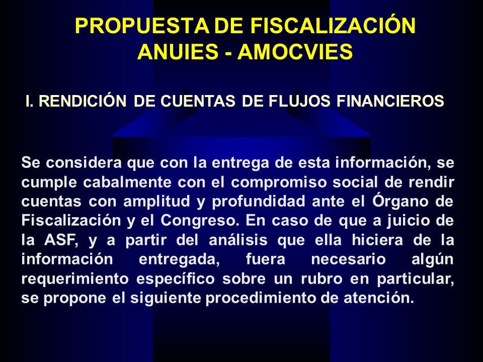 PROPUESTA DE FISCALIZACIÓN ANUIES - AMOCVIES Se considera que con la entrega de esta información, se cumple cabalmente con el compromiso social de rendir cuentas con amplitud y profundidad ante el Órgano de Fiscalización y el Congreso.