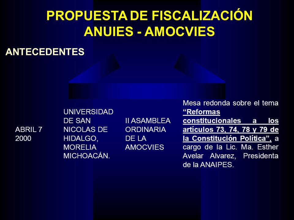 PROPUESTA DE FISCALIZACIÓN ANUIES - AMOCVIES ANTECEDENTES ABRIL 7 2000 UNIVERSIDAD DE SAN NICOLAS DE HIDALGO, MORELIA MICHOACÁN. II ASAMBLEA ORDINARIA