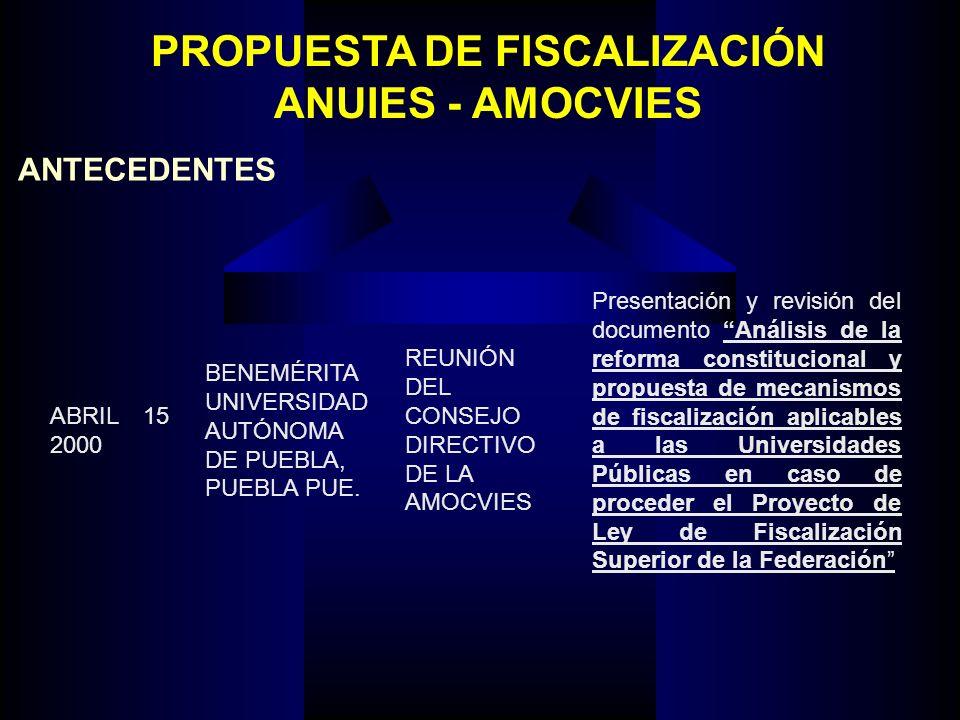 PROPUESTA DE FISCALIZACIÓN ANUIES - AMOCVIES ANTECEDENTES ABRIL 15 2000 BENEMÉRITA UNIVERSIDAD AUTÓNOMA DE PUEBLA, PUEBLA PUE. REUNIÓN DEL CONSEJO DIR