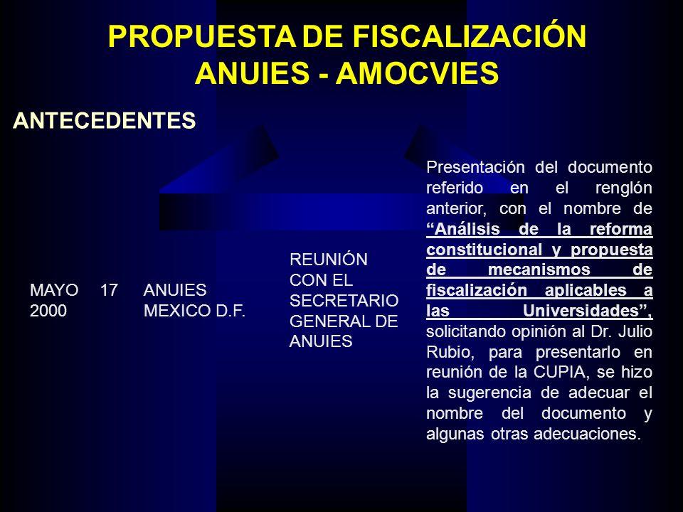 PROPUESTA DE FISCALIZACIÓN ANUIES - AMOCVIES ANTECEDENTES MAYO 17 2000 ANUIES MEXICO D.F. REUNIÓN CON EL SECRETARIO GENERAL DE ANUIES Presentación del
