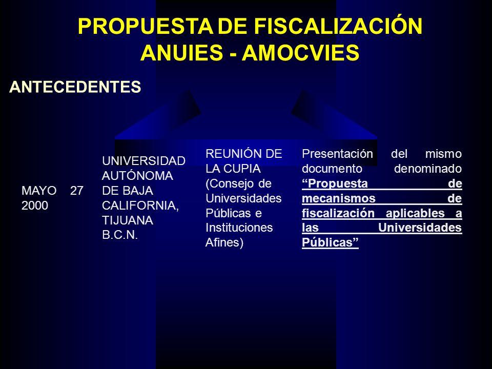 PROPUESTA DE FISCALIZACIÓN ANUIES - AMOCVIES ANTECEDENTES MAYO 27 2000 UNIVERSIDAD AUTÓNOMA DE BAJA CALIFORNIA, TIJUANA B.C.N. REUNIÓN DE LA CUPIA (Co
