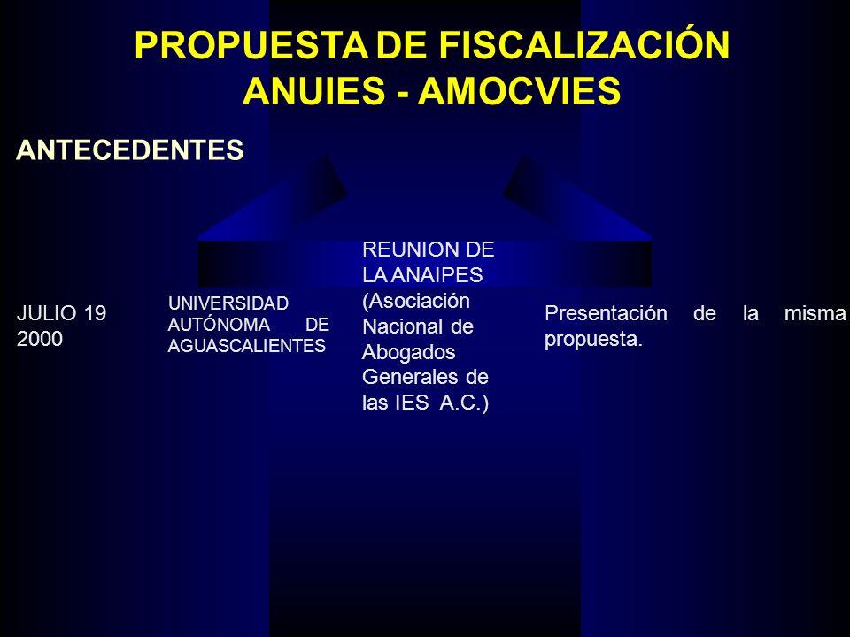 PROPUESTA DE FISCALIZACIÓN ANUIES - AMOCVIES ANTECEDENTES JULIO 19 2000 UNIVERSIDAD AUTÓNOMA DE AGUASCALIENTES REUNION DE LA ANAIPES (Asociación Nacional de Abogados Generales de las IES A.C.) Presentación de la misma propuesta.