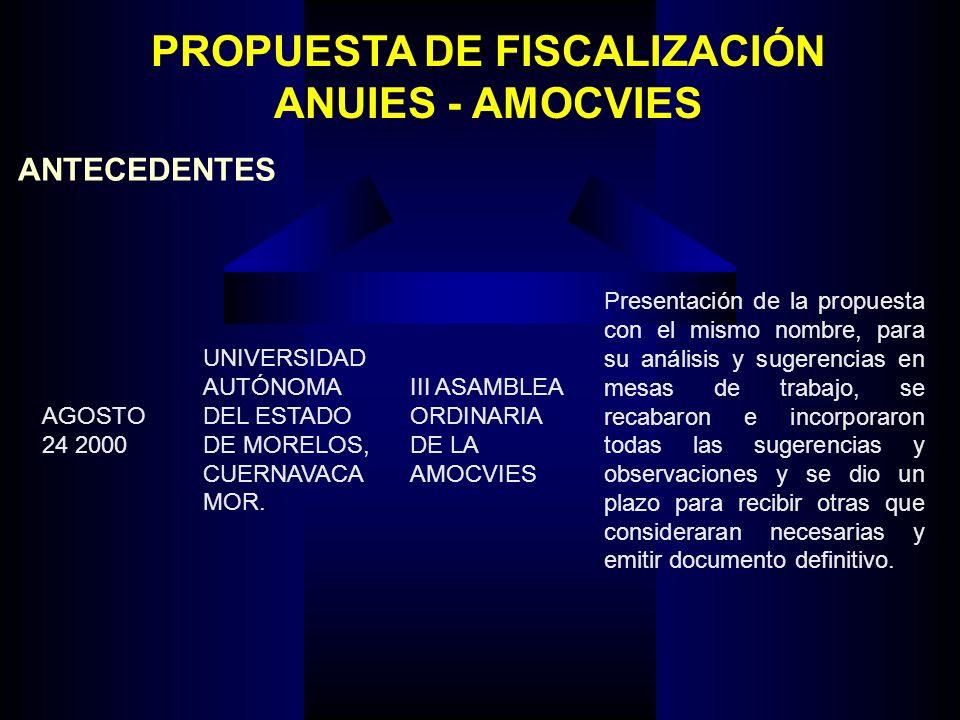 PROPUESTA DE FISCALIZACIÓN ANUIES - AMOCVIES ANTECEDENTES AGOSTO 24 2000 UNIVERSIDAD AUTÓNOMA DEL ESTADO DE MORELOS, CUERNAVACA MOR. III ASAMBLEA ORDI