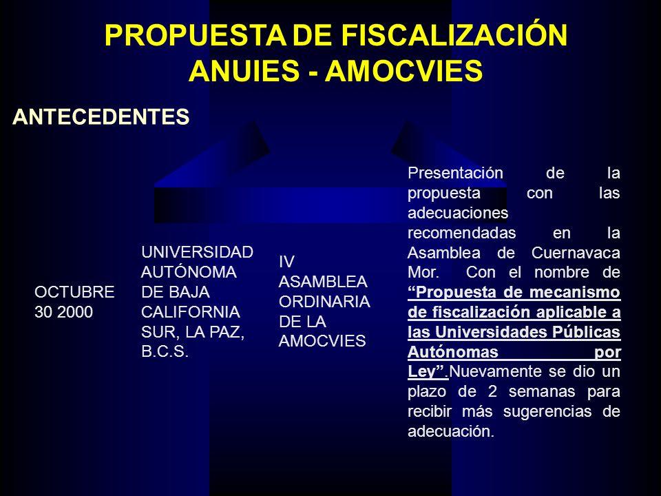 PROPUESTA DE FISCALIZACIÓN ANUIES - AMOCVIES ANTECEDENTES OCTUBRE 30 2000 UNIVERSIDAD AUTÓNOMA DE BAJA CALIFORNIA SUR, LA PAZ, B.C.S. IV ASAMBLEA ORDI