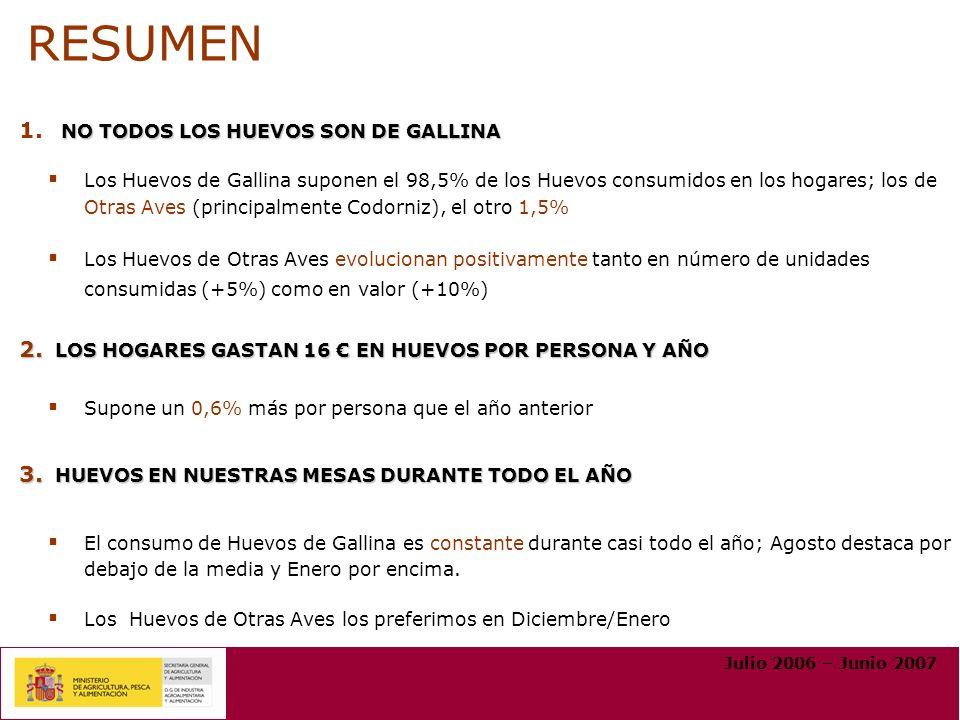 RESUMEN NO TODOS LOS HUEVOS SON DE GALLINA 1.