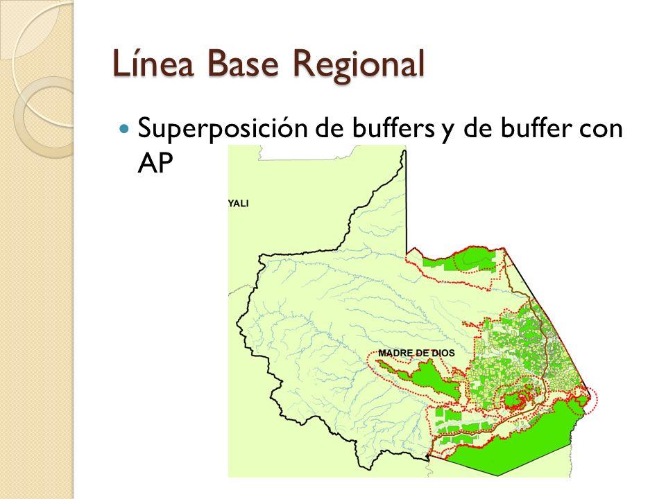 Línea Base Regional Superposición de buffers y de buffer con AP