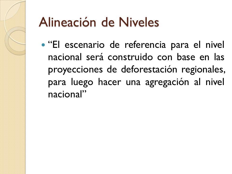 Alineación de Niveles El escenario de referencia para el nivel nacional será construido con base en las proyecciones de deforestación regionales, para luego hacer una agregación al nivel nacional