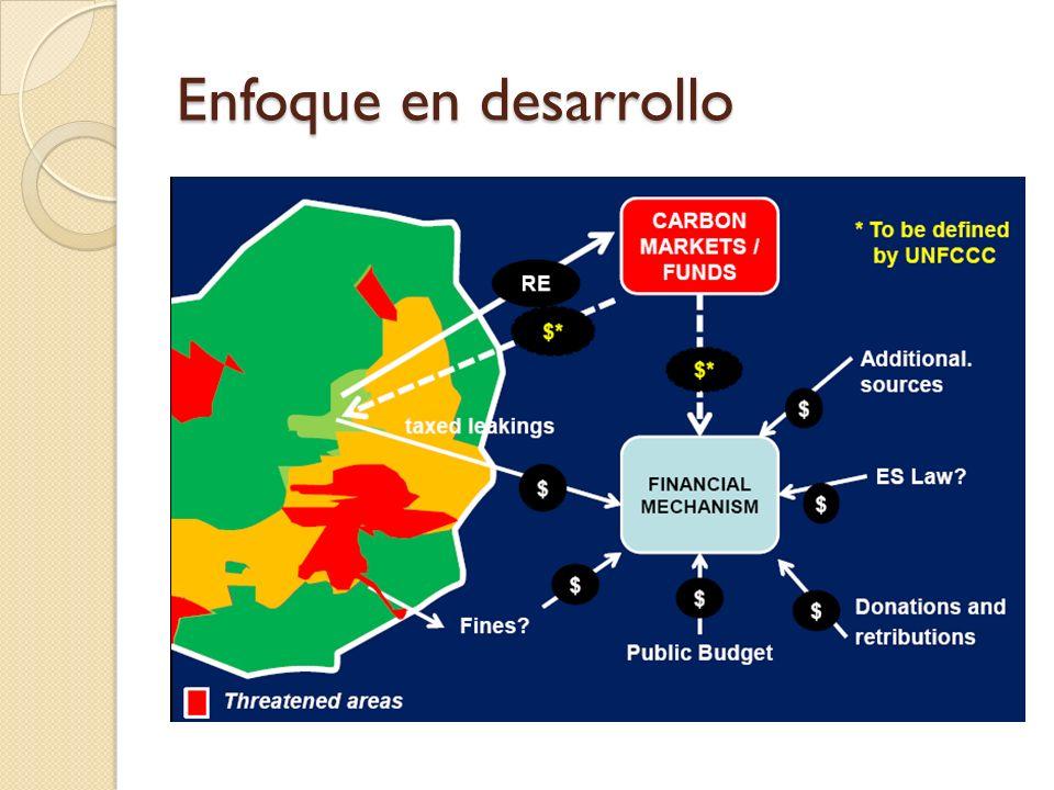 Monitoreo de desempeño Proyectos: Contra LB regional Programas y políticas públicas.