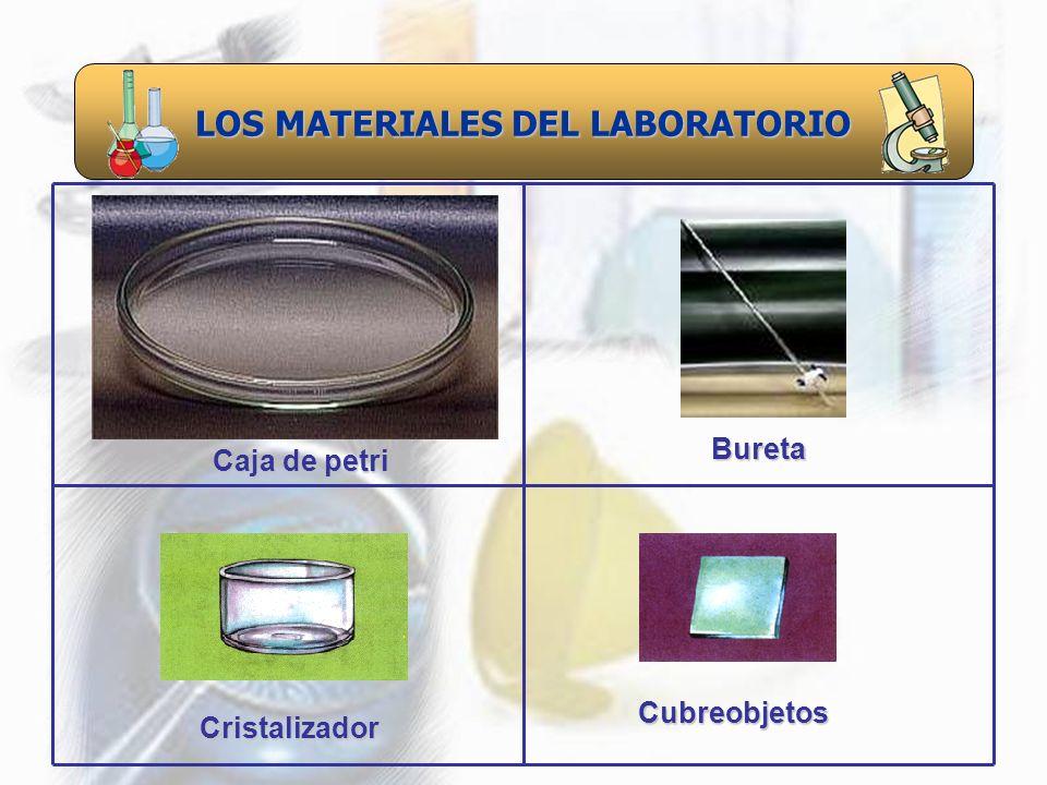 LOS MATERIALES DEL LABORATORIO Cristalizador Caja de petri Bureta Cubreobjetos