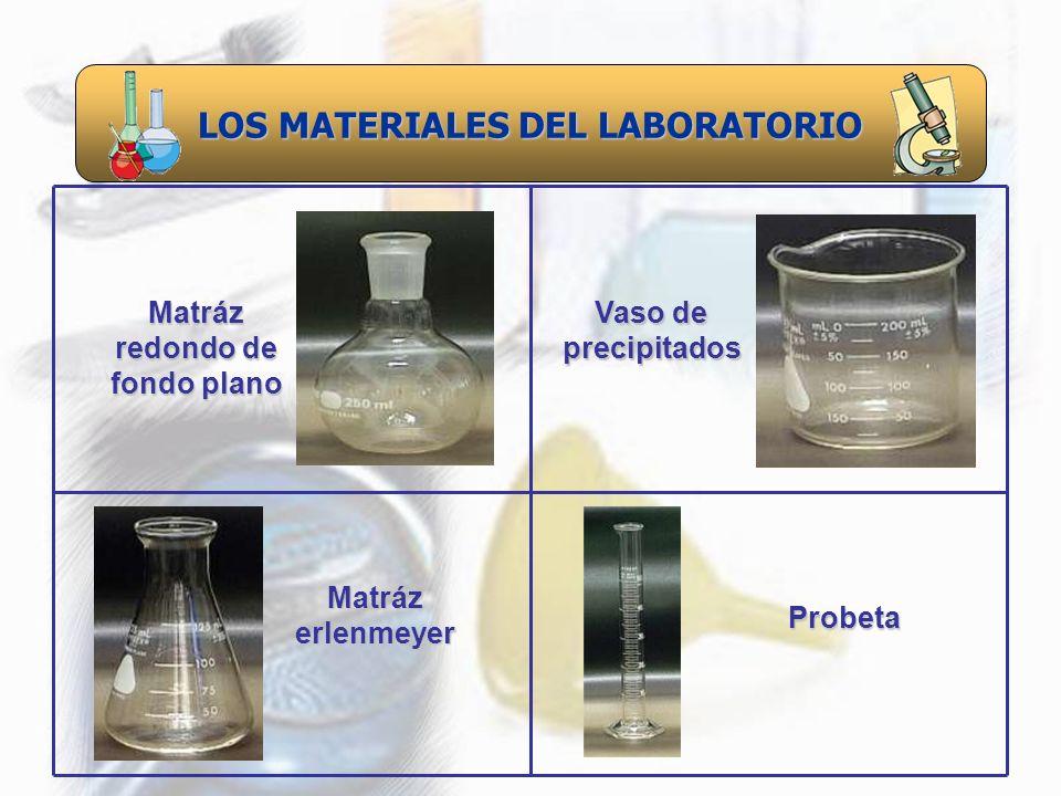 LOS MATERIALES DEL LABORATORIO Matráz erlenmeyer Matráz redondo de fondo plano Vaso de precipitados Probeta