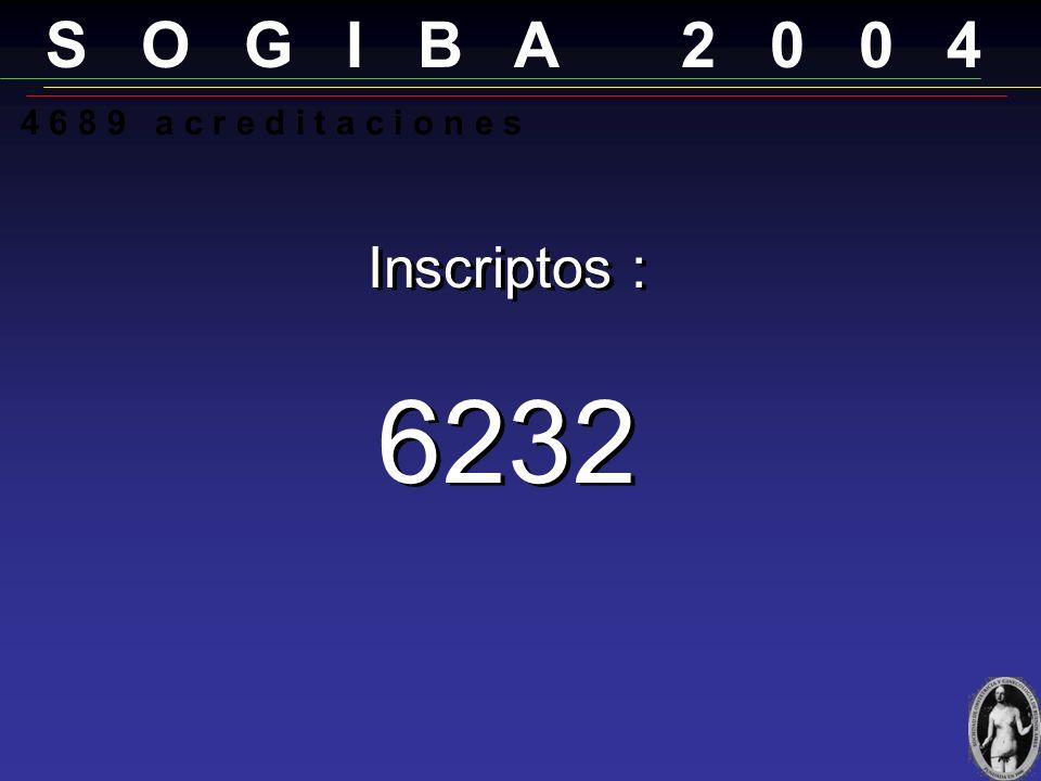 S O G I B A 2 0 0 4 4 6 8 9 a c r e d i t a c i o n e s Inscriptos : 6232 Inscriptos : 6232
