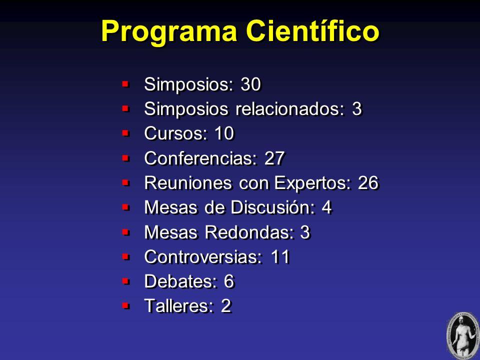Programa Científico Simposios: 30 Simposios relacionados: 3 Cursos: 10 Conferencias: 27 Reuniones con Expertos: 26 Mesas de Discusión: 4 Mesas Redondas: 3 Controversias: 11 Debates: 6 Talleres: 2 Simposios: 30 Simposios relacionados: 3 Cursos: 10 Conferencias: 27 Reuniones con Expertos: 26 Mesas de Discusión: 4 Mesas Redondas: 3 Controversias: 11 Debates: 6 Talleres: 2