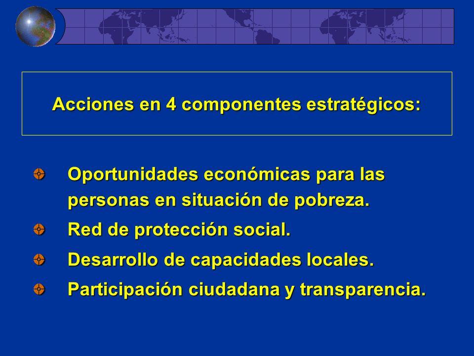 Oportunidades económicas para las personas en situación de pobreza. Red de protección social. Desarrollo de capacidades locales. Participación ciudada