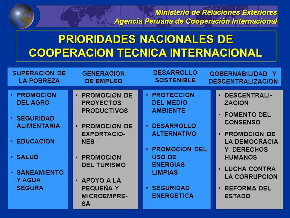 PRIORIDADES NACIONALES DE COOPERACION TECNICA INTERNACIONAL SUPERACION DE LA POBREZA GENERACION DE EMPLEO DESARROLLO SOSTENIBLE GOBERNABILIDAD Y DESCE