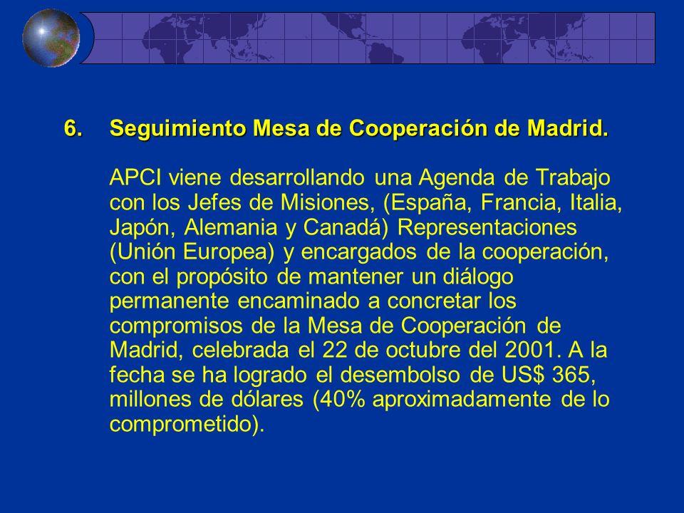 6.Seguimiento Mesa de Cooperación de Madrid. APCI viene desarrollando una Agenda de Trabajo con los Jefes de Misiones, (España, Francia, Italia, Japón