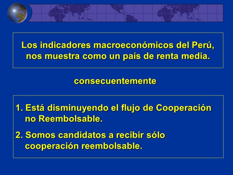 Los indicadores macroeconómicos del Perú, nos muestra como un país de renta media. 1. Está disminuyendo el flujo de Cooperación no Reembolsable. 2. So