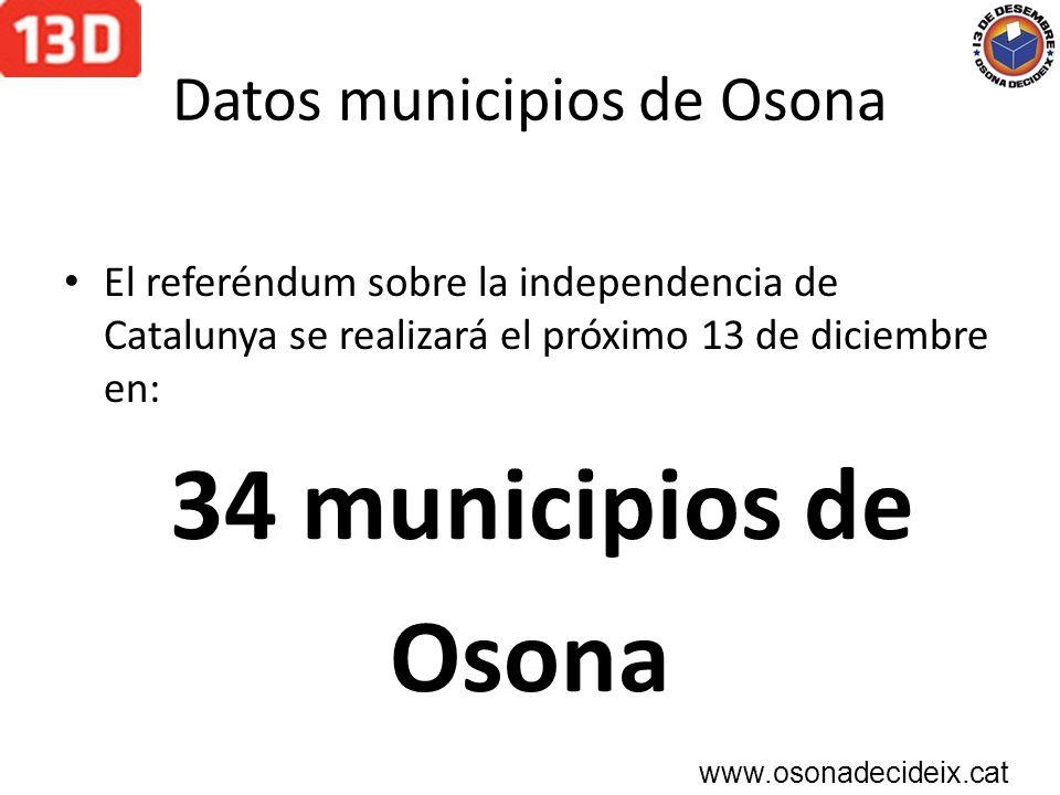 Datos municipios de Osona El referéndum sobre la independencia de Catalunya se realizará el próximo 13 de diciembre en: 34 municipios de Osona www.osonadecideix.cat
