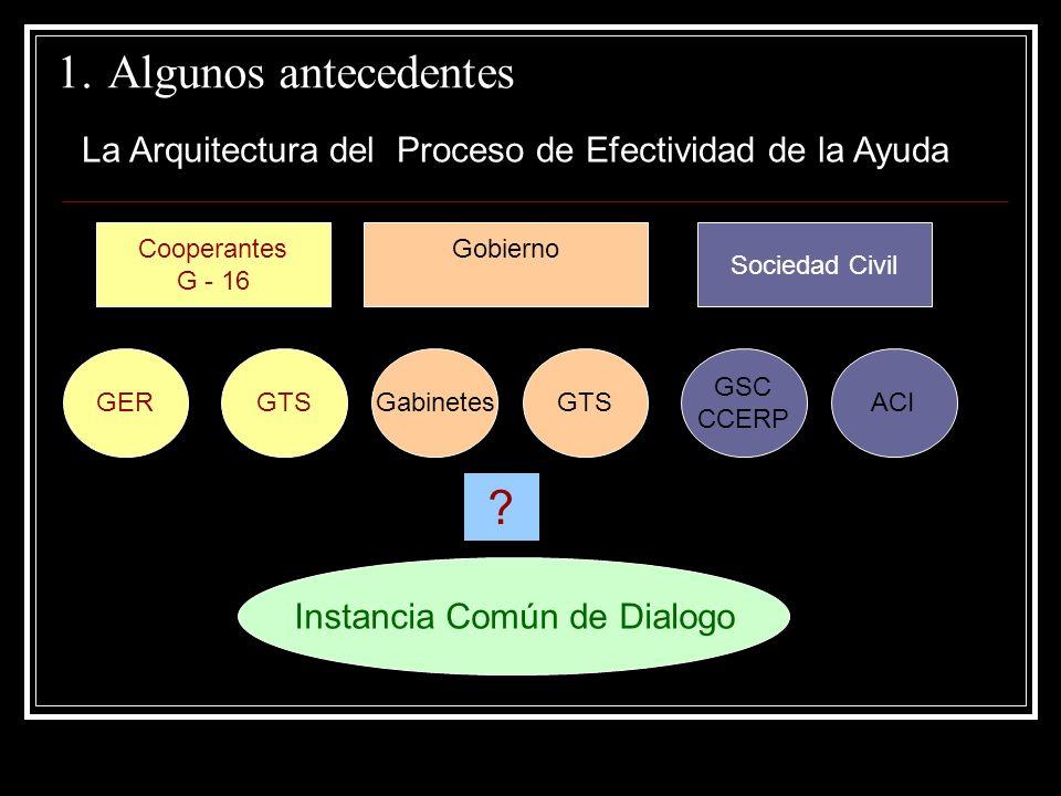 1.Algunos antecedentes La Arquitectura del Proceso de Efectividad de la Ayuda Cooperantes G - 16 Gobierno Sociedad Civil GERGTSGabinetesGTS GSC CCERP ACI Instancia Común de Dialogo