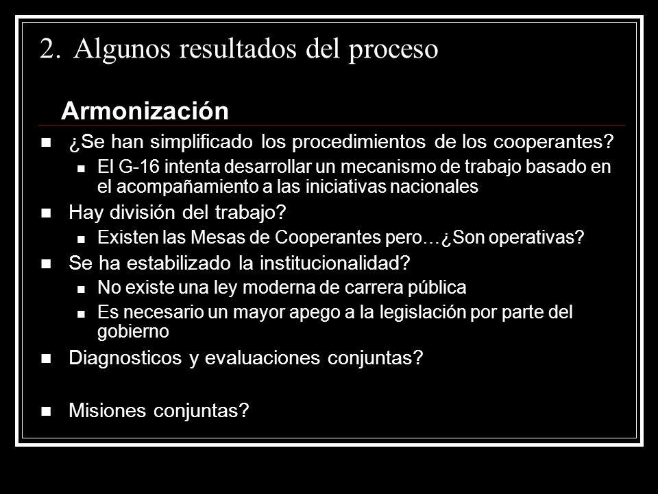 2.Algunos resultados del proceso Armonización ¿Se han simplificado los procedimientos de los cooperantes.