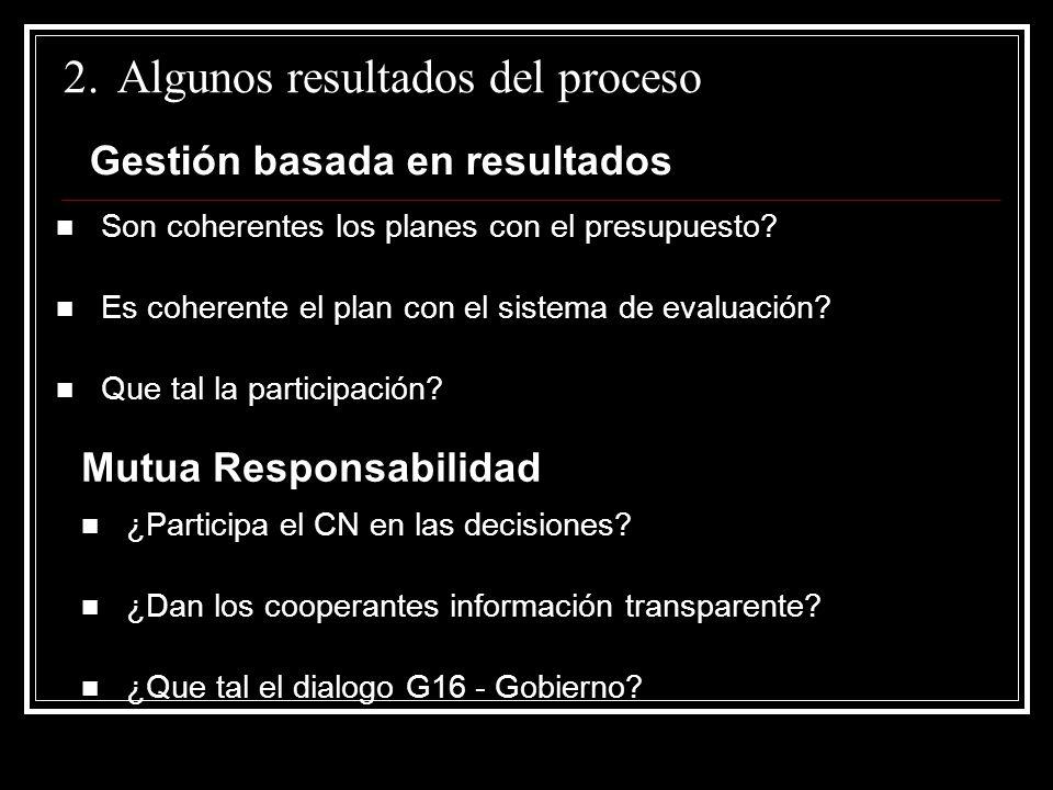 2.Algunos resultados del proceso Gestión basada en resultados Son coherentes los planes con el presupuesto.