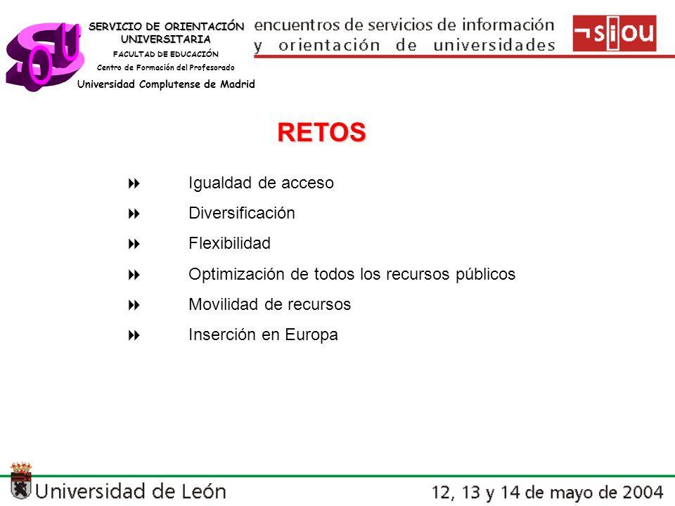SERVICIO DE ORIENTACIÓN UNIVERSITARIA FACULTAD DE EDUCACIÓN Centro de Formación del Profesorado Universidad Complutense de Madrid RETOS Igualdad de acceso Diversificación Flexibilidad Optimización de todos los recursos públicos Movilidad de recursos Inserción en Europa