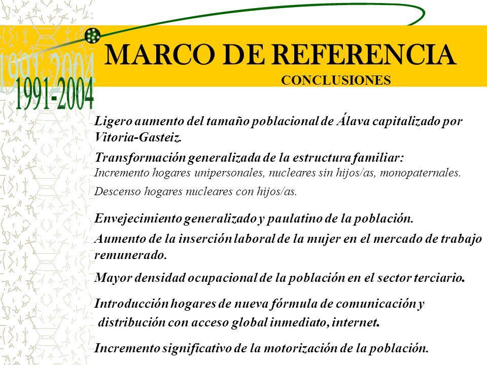 MARCO DE REFERENCIA Introducción hogares de nueva fórmula de comunicación y distribución con acceso global inmediato, internet.
