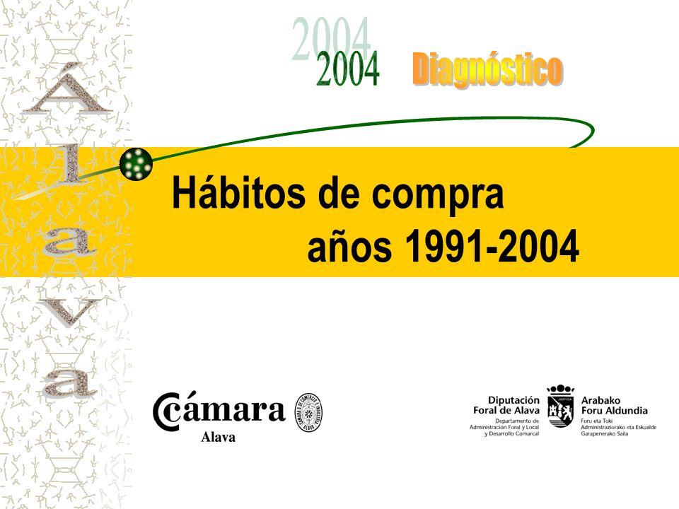 Hábitos de compra años 1991-2004