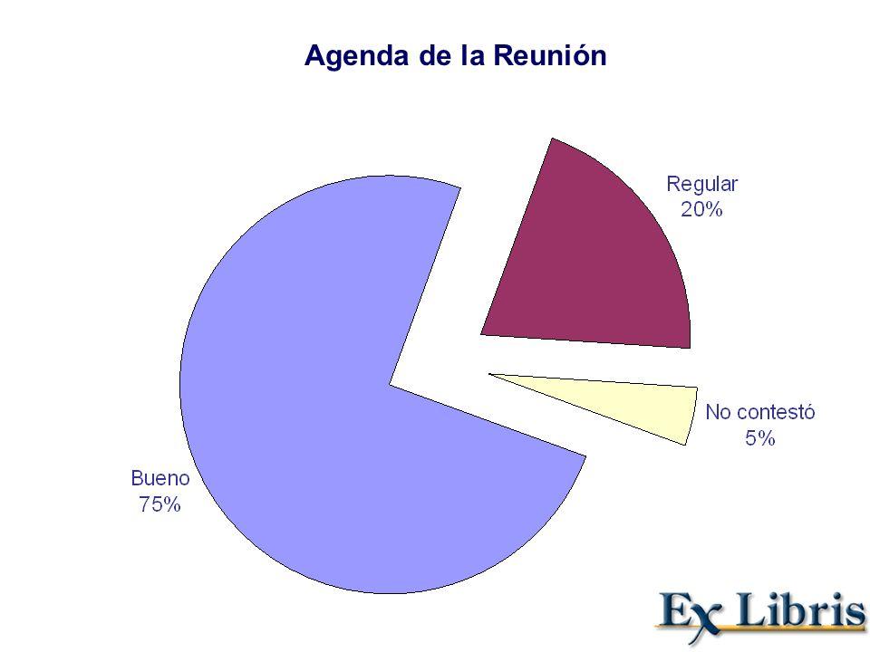 Agenda de la Reunión