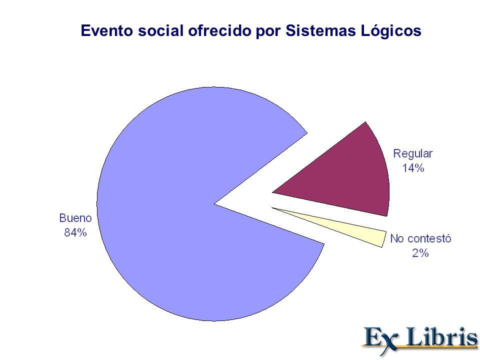Evento social ofrecido por Sistemas Lógicos
