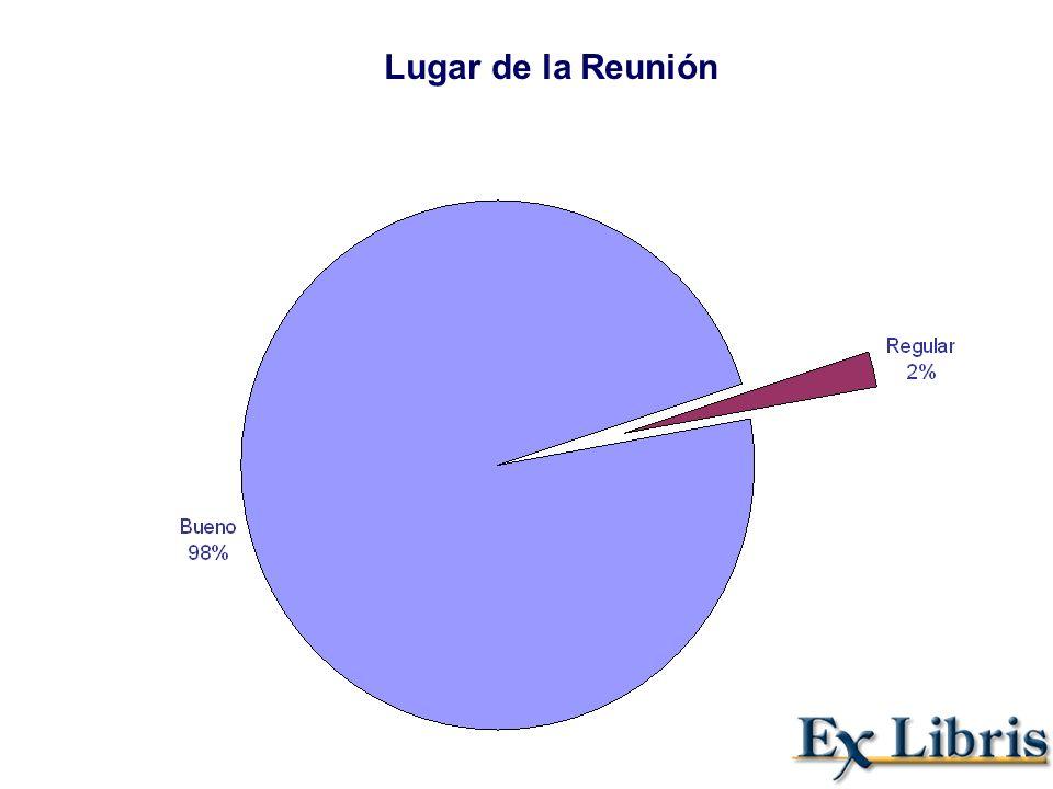 Comentarios sobre el lugar: Hacer mapa de ubicación del lugar del evento Felicitaciones a la UIA-León Buenos anfitriones Anfitriones muy amables