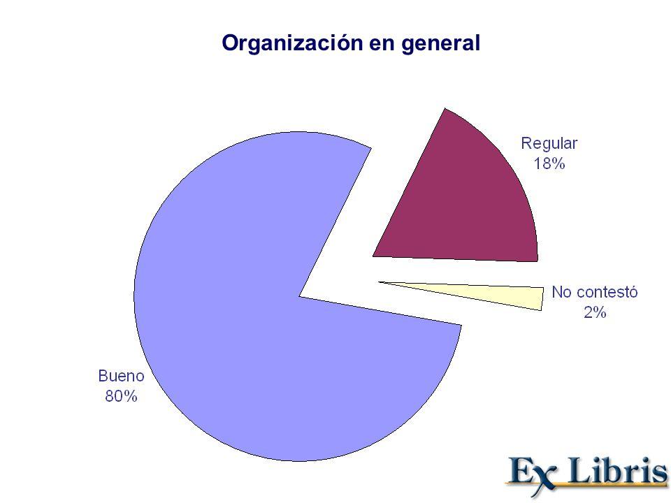 Organización en general