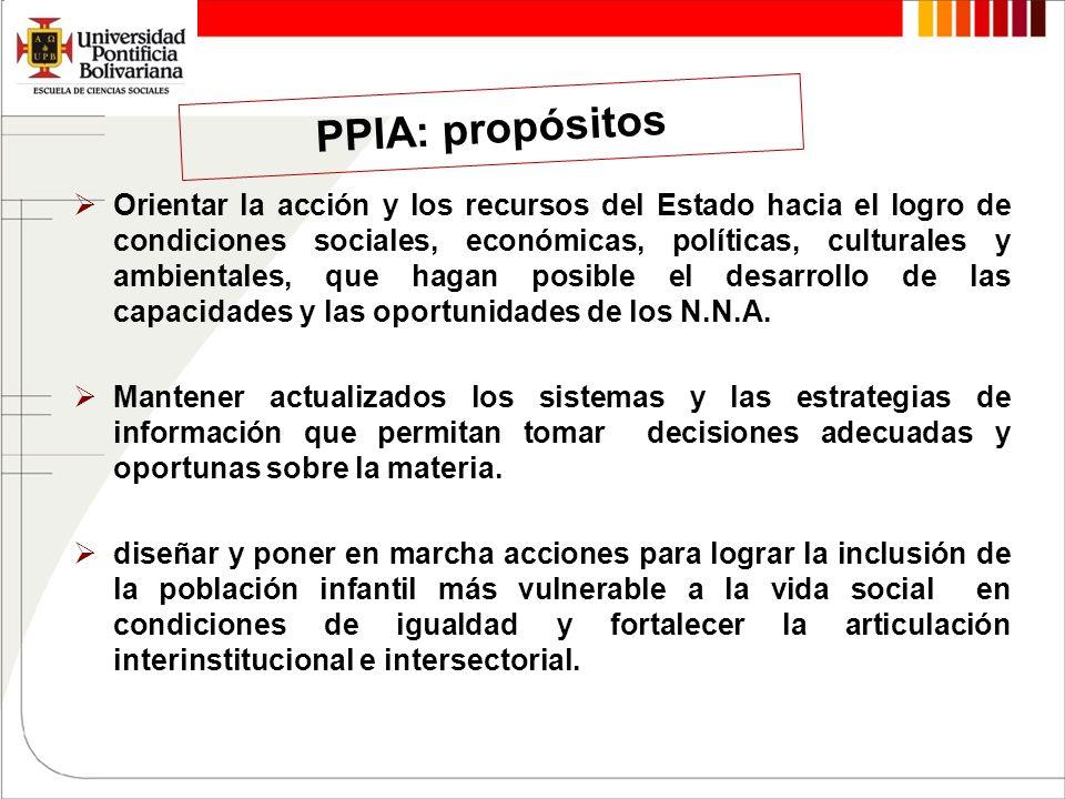 PPIA: propósitos Orientar la acción y los recursos del Estado hacia el logro de condiciones sociales, económicas, políticas, culturales y ambientales,