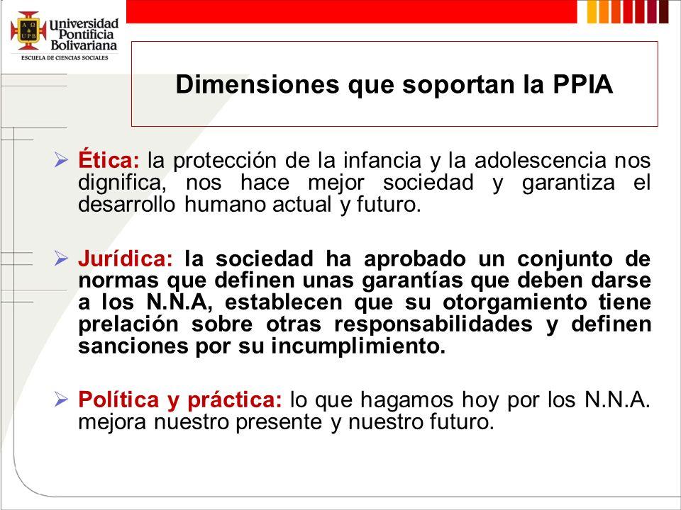 Dimensiones que soportan la PPIA Ética: la protección de la infancia y la adolescencia nos dignifica, nos hace mejor sociedad y garantiza el desarroll