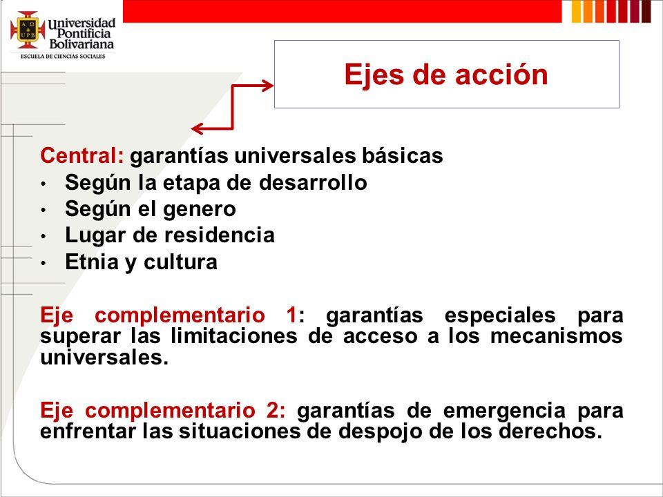 Ejes de acción Central: garantías universales básicas Según la etapa de desarrollo Según el genero Lugar de residencia Etnia y cultura Eje complementa