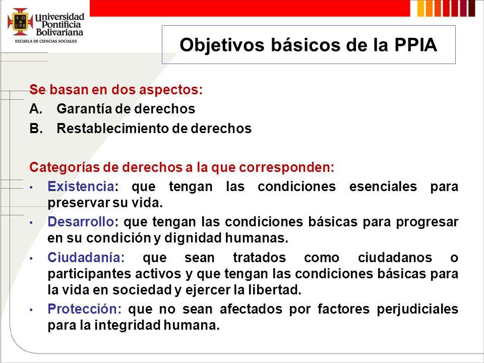 Objetivos básicos de la PPIA Se basan en dos aspectos: A.Garantía de derechos B.Restablecimiento de derechos Categorías de derechos a la que correspon
