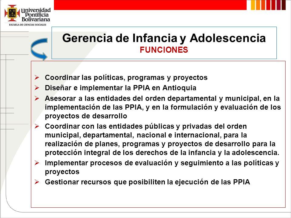 Gerencia de Infancia y Adolescencia FUNCIONES Coordinar las políticas, programas y proyectos Diseñar e implementar la PPIA en Antioquia Asesorar a las