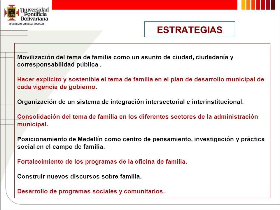 Movilización del tema de familia como un asunto de ciudad, ciudadanía y corresponsabilidad pública. Hacer explícito y sostenible el tema de familia en