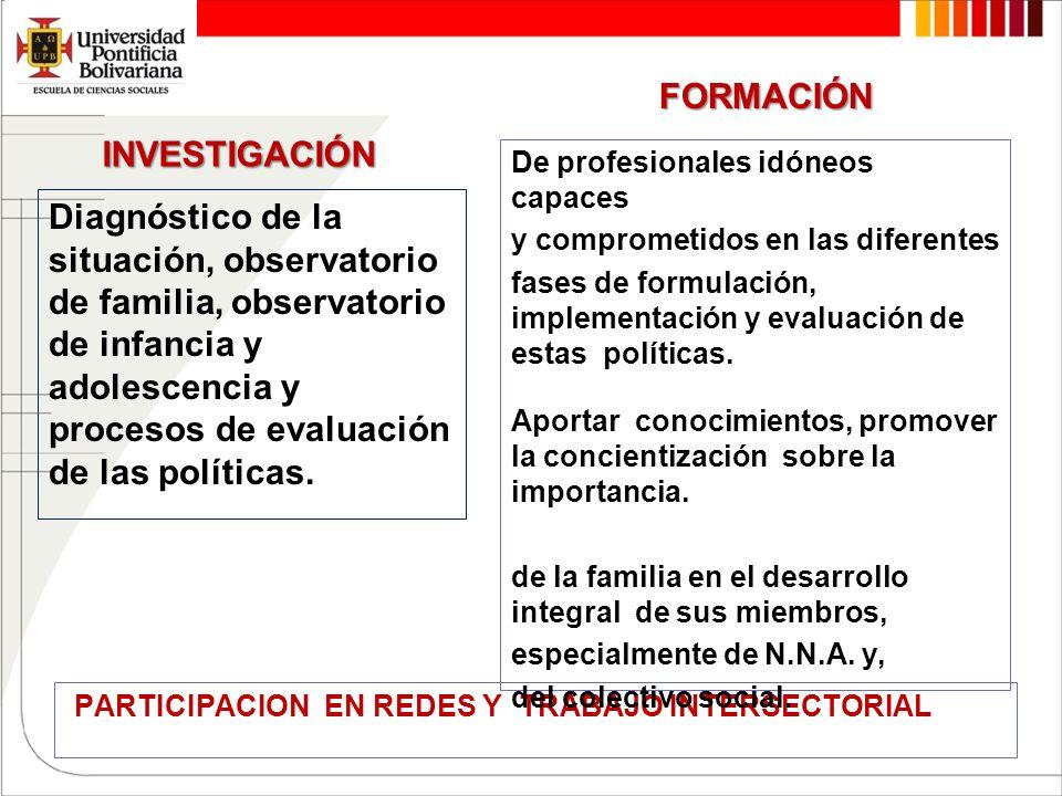 INVESTIGACIÓN Diagnóstico de la situación, observatorio de familia, observatorio de infancia y adolescencia y procesos de evaluación de las políticas.