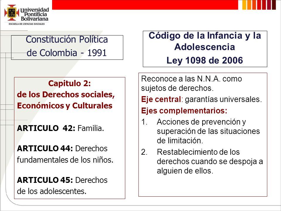 Constitución Política de Colombia - 1991 Capitulo 2: de los Derechos sociales, Económicos y Culturales ARTICULO 42: Familia. ARTICULO 44: Derechos fun