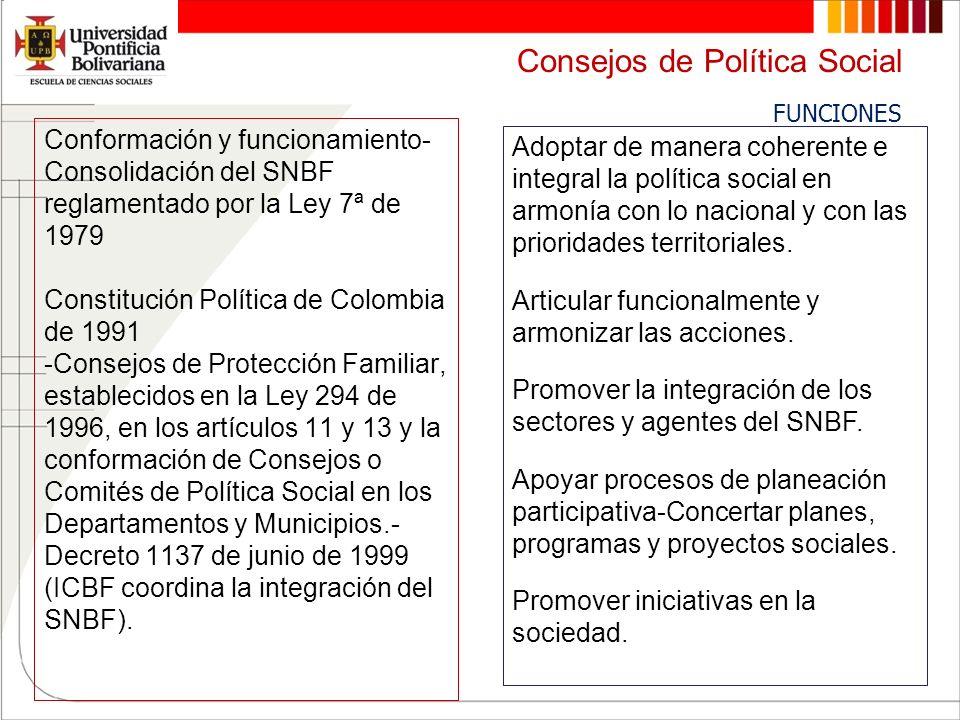 Consejos de Política Social Conformación y funcionamiento- Consolidación del SNBF reglamentado por la Ley 7ª de 1979 Constitución Política de Colombia
