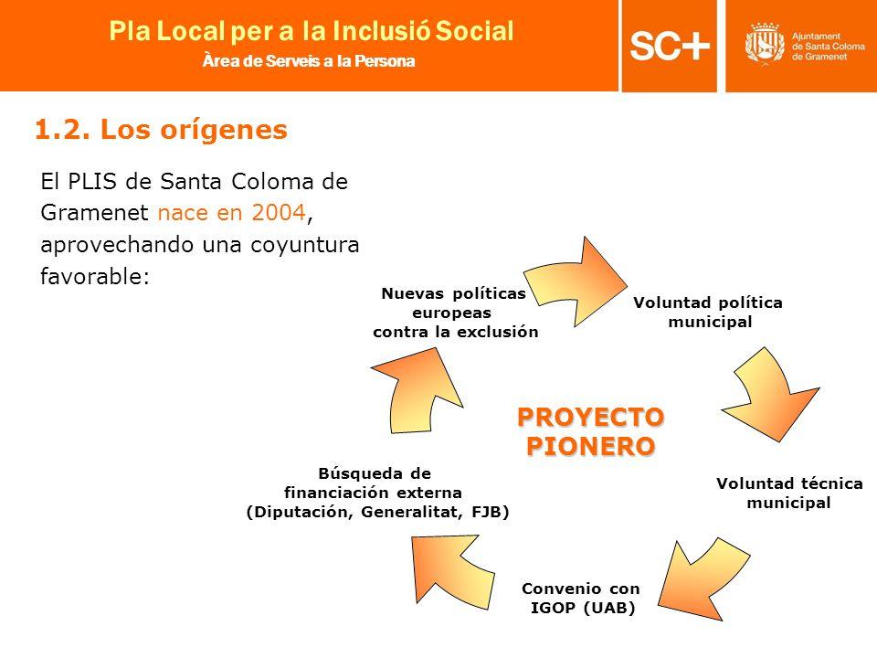 6 Pla Local per a la Inclusió Social Àrea de Serveis a la Persona PROYECTO PIONERO El PLIS de Santa Coloma de Gramenet nace en 2004, aprovechando una