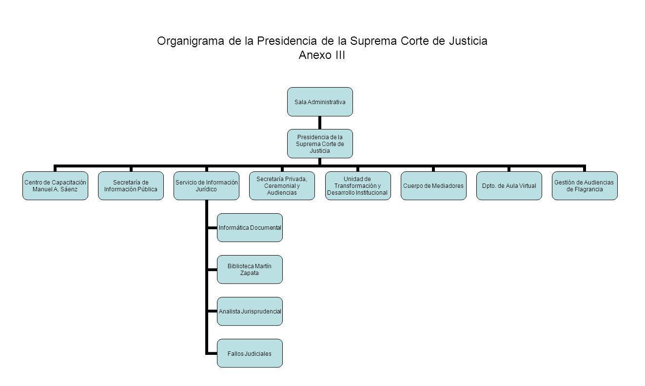Organigrama de la Presidencia de la Suprema Corte de Justicia Anexo III Sala Administrativa Presidencia de la Suprema Corte de Justicia Centro de Capacitación Manuel A.