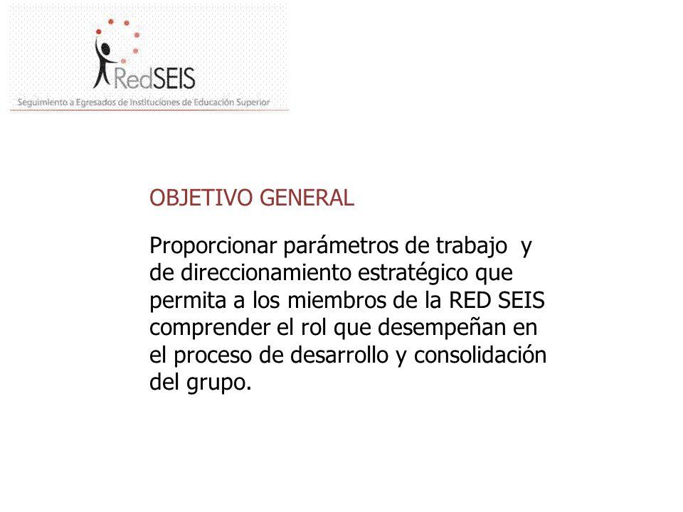 OBJETIVO GENERAL Proporcionar parámetros de trabajo y de direccionamiento estratégico que permita a los miembros de la RED SEIS comprender el rol que