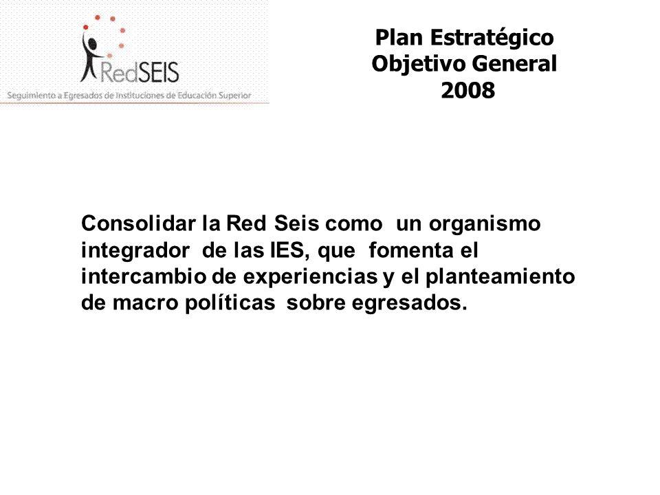 Plan Estratégico Objetivo General 2008 Consolidar la Red Seis como un organismo integrador de las IES, que fomenta el intercambio de experiencias y el