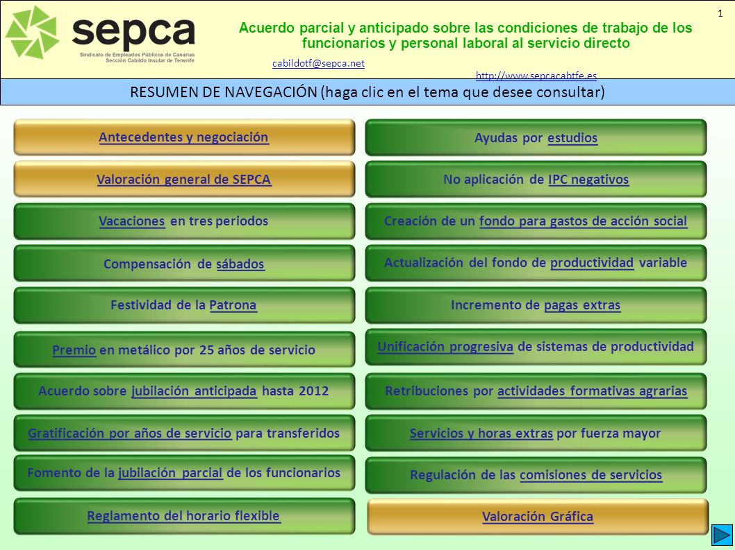 Valoración Gráfica Acuerdo parcial y anticipado sobre las condiciones de trabajo de los funcionarios y personal laboral al servicio directo 1 RESUMEN