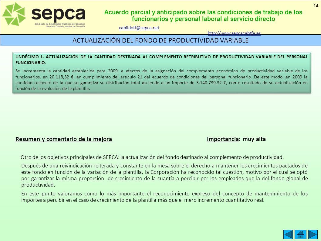 Acuerdo parcial y anticipado sobre las condiciones de trabajo de los funcionarios y personal laboral al servicio directo ACTUALIZACIÓN DEL FONDO DE PR