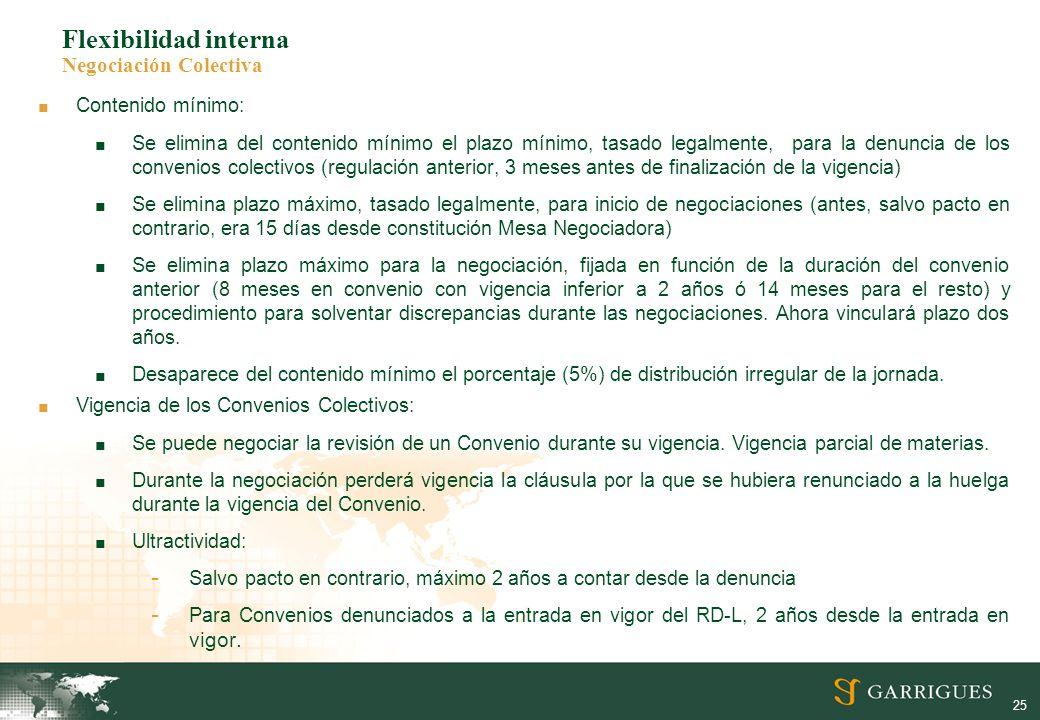 25 Flexibilidad interna Negociación Colectiva Contenido mínimo: Se elimina del contenido mínimo el plazo mínimo, tasado legalmente, para la denuncia d